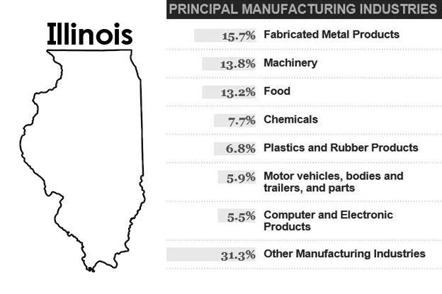 1508-chart-Jenn-Illinois-624