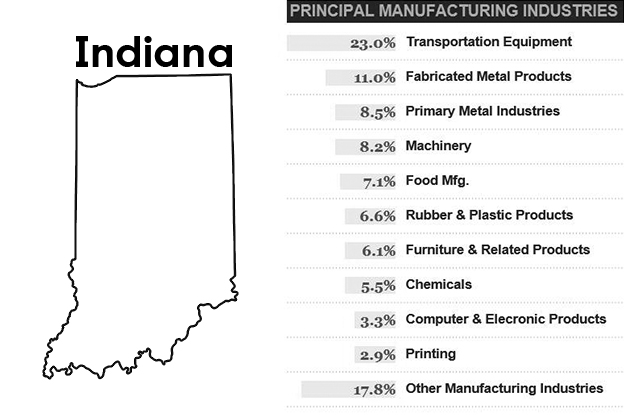 1508-chart-Jenn-Indiana-624