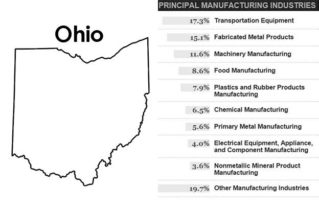 1508-chart-Jenn-Ohio-624