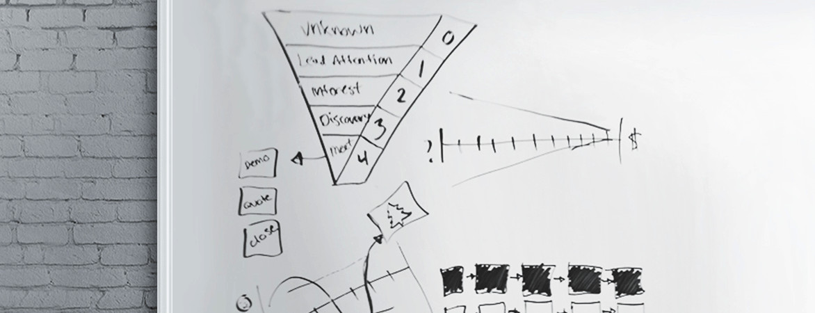 Sales Synergy Webinar